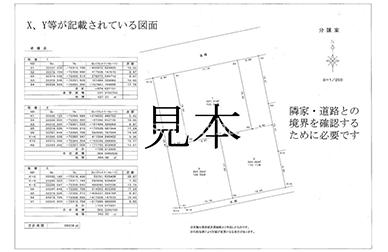 座標測量図